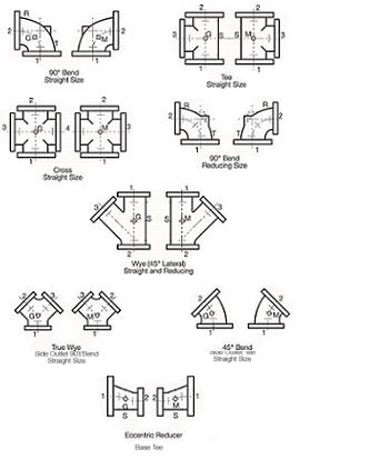 2 1 4 4 1C Flanged Standard Dimensions Print
