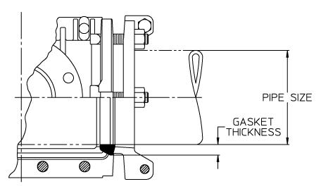 2 4 5 2 3 Series 2800 A Gaskets Print