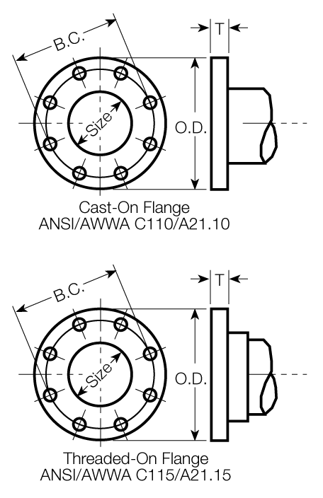 2 1 2 5 2 Flanged Standard Dimensions Print